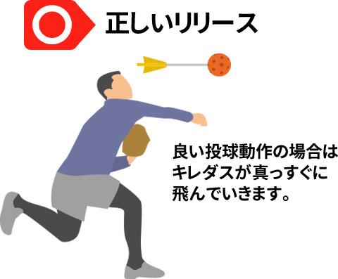 良い投げ方